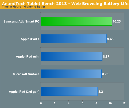 IMAGE(http://images.anandtech.com/graphs/graph6434/51427.png)