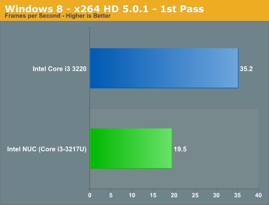 Windows 8 - x264 HD 5.0.1 - 1st Pass