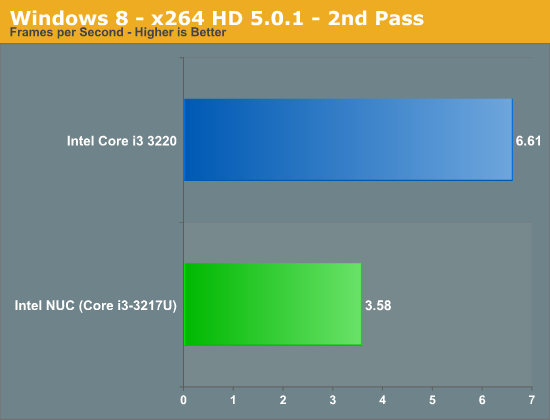 Windows 8 - x264 HD 5.0.1 - 2nd Pass