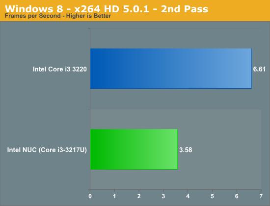 Windows 8 - x264 HD 5.0.1 - 2nd Pass