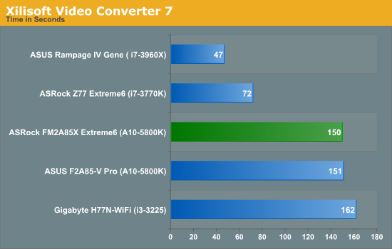 Xilisoft Video Converter 7