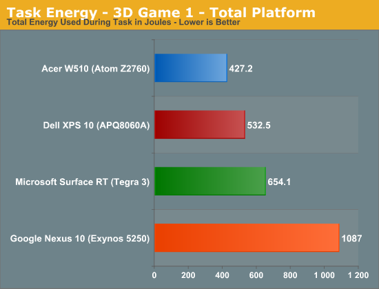 Task Energy - 3D Game 1 - Total Platform