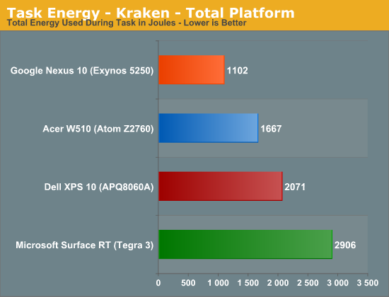 Task Energy - Kraken - Total Platform