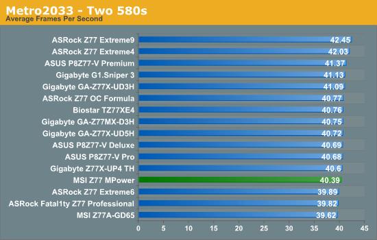 Metro2033 - Two 580s