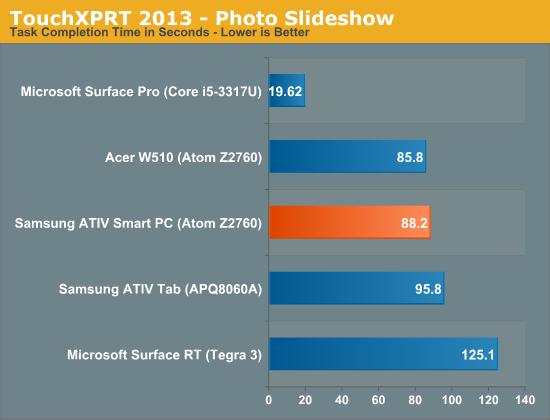 TouchXPRT 2013—Photo Slideshow