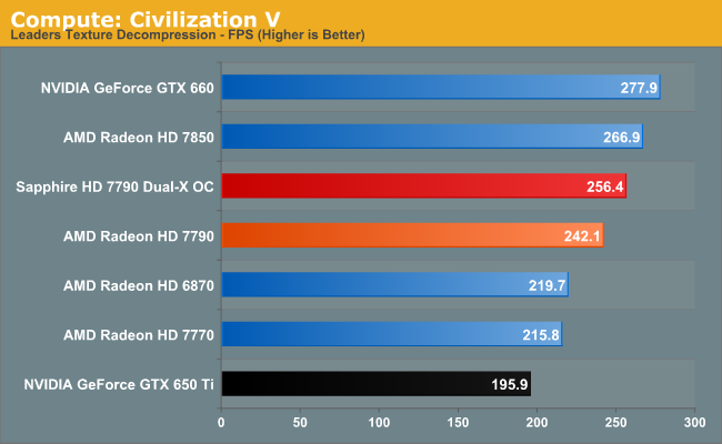 NEW DRIVER: HD 7790 CATALYST PERFORMANCE