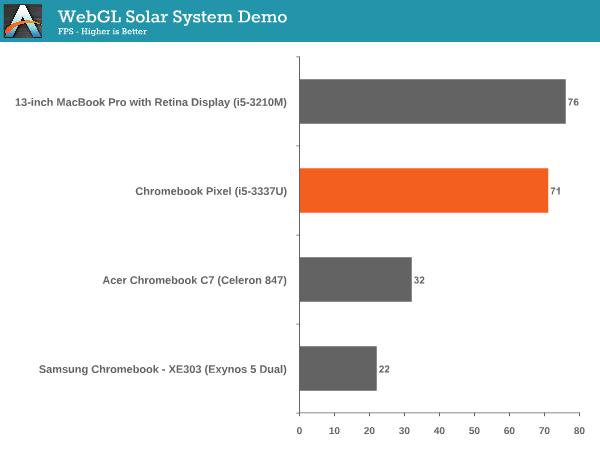 WebGL Solar System Demo