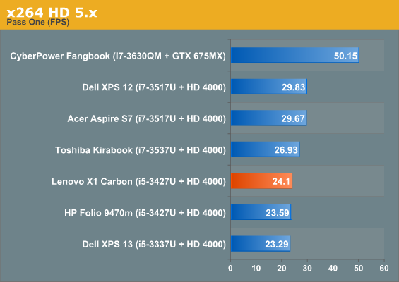 x264 HD 5.x