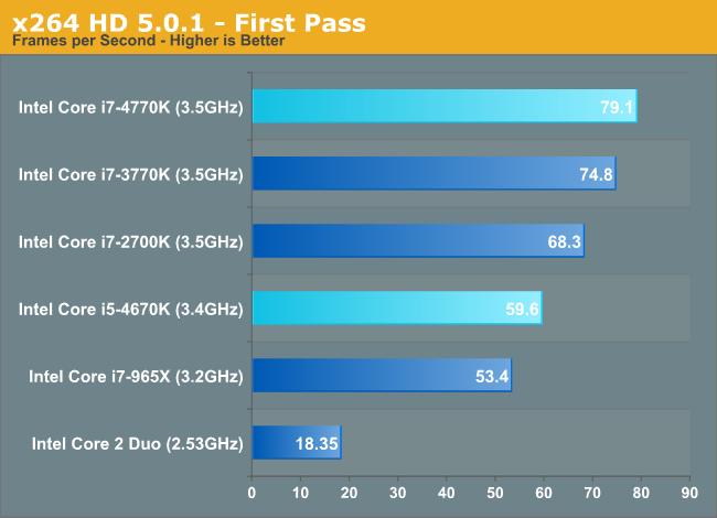 x264 HD 5.0.1 - First Pass