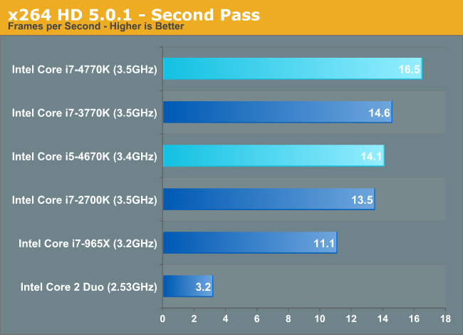 x264 HD 5.0.1 - Second Pass