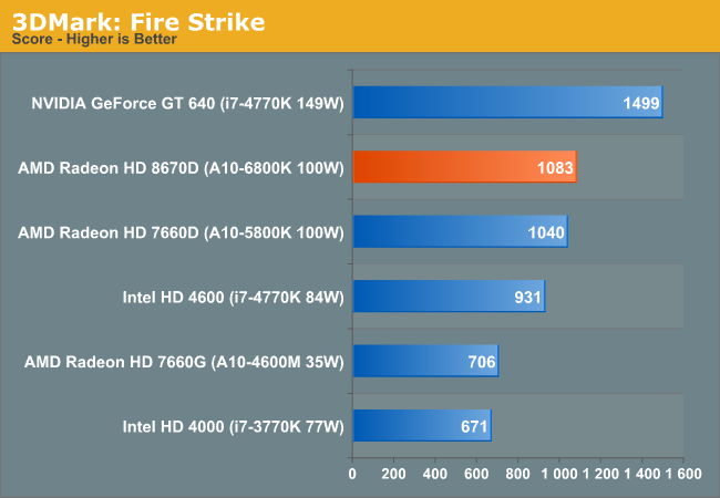 3DMark: Fire Strike