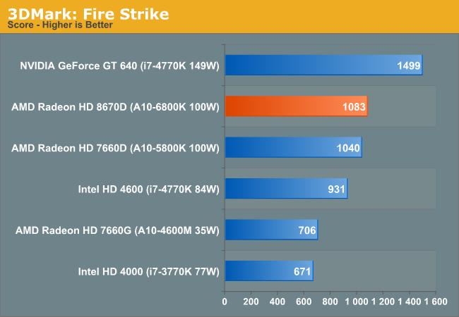 3DMark: Fire Strike