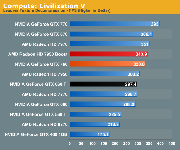 http://images.anandtech.com/graphs/graph7103/55850.png