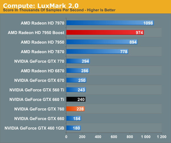 http://images.anandtech.com/graphs/graph7103/55851.png