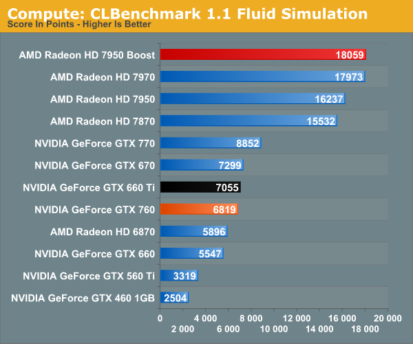 http://images.anandtech.com/graphs/graph7103/55853.png