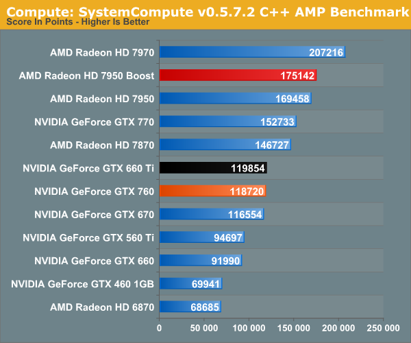 http://images.anandtech.com/graphs/graph7103/55857.png