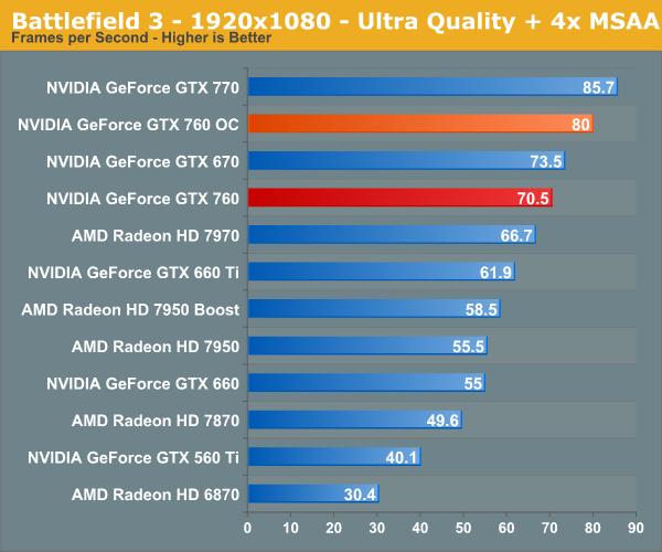 http://images.anandtech.com/graphs/graph7103/55973.png
