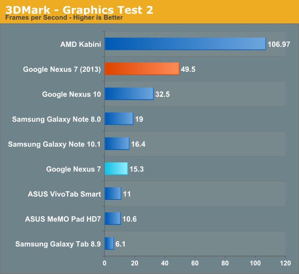 3DMark - Graphics Test 2