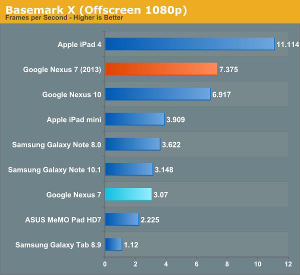 Basemark X (Offscreen 1080p)