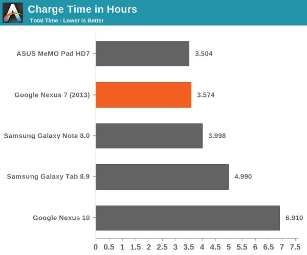 how to change battery in nexus 7 2013