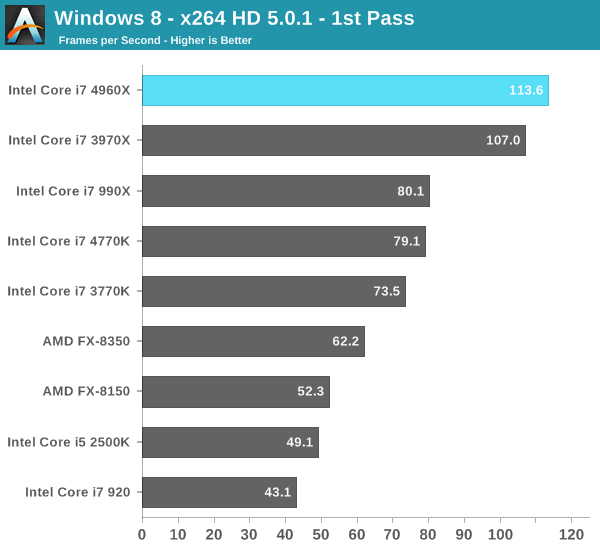 Windows 8 - x264 HD 5.0.1 - 1st Pass