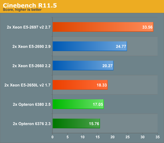 how to run clean test cinebench