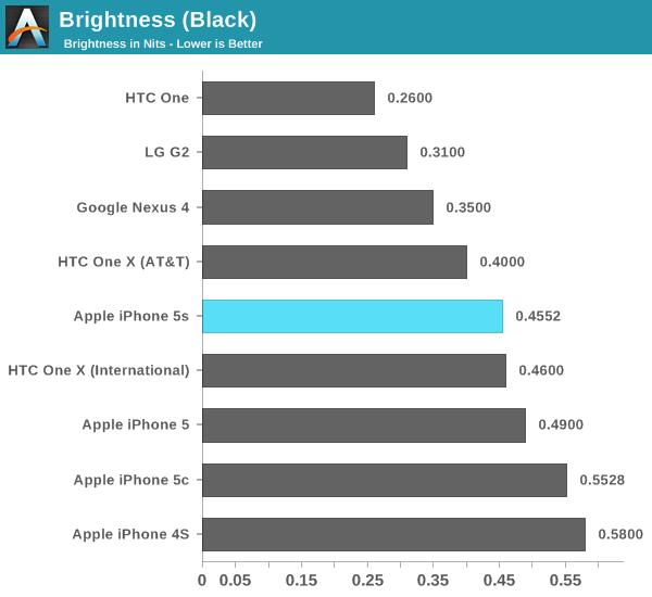 Brightness (Black)