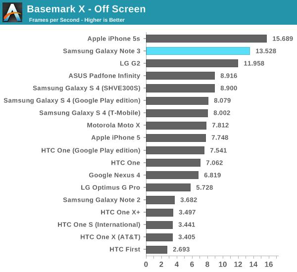 Basemark X - Off Screen
