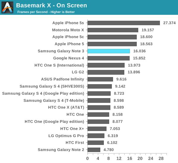 Basemark X - On Screen