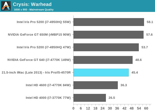 Crysis: Warhead