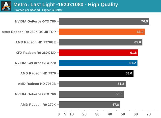 Metro: Last Light -1920x1080 - High Quality