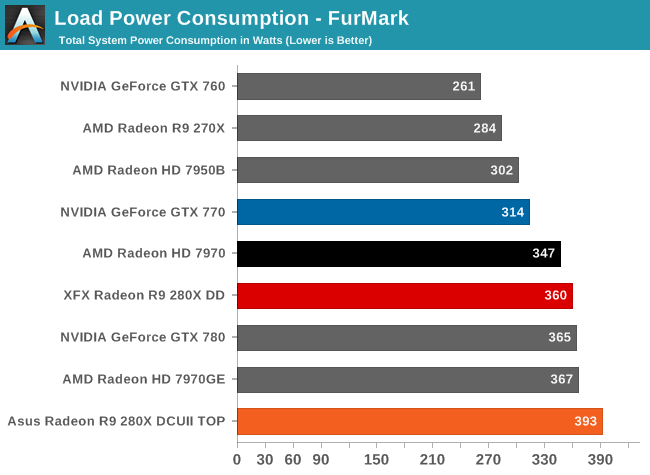 IMAGE(http://images.anandtech.com/graphs/graph7400/58716.png)
