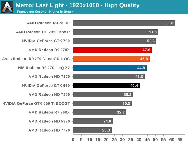 Metro: Last Light - 1920x1080 - High Quality