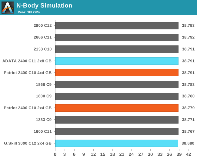 N-Body Simulation