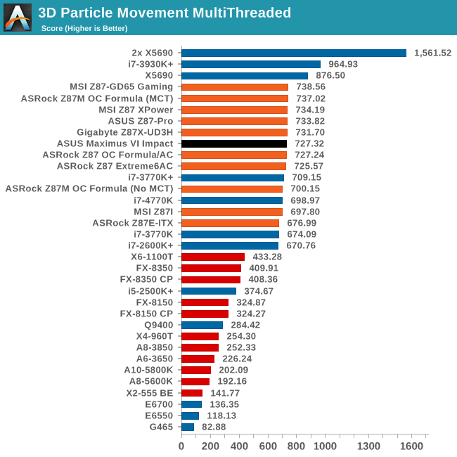 3D Particle Movement MultiThreaded