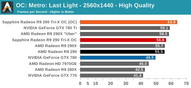 OC: Metro: Last Light - 2560x1440 - High Quality