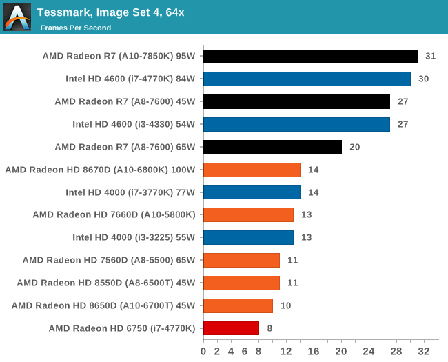 Tessmark, Image Set 4, 64x