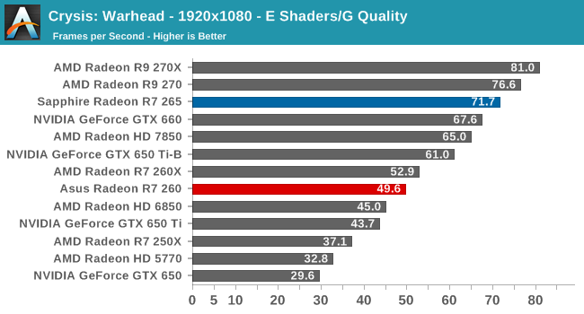AMD RADEON R7 M270 DRIVERS FOR WINDOWS DOWNLOAD