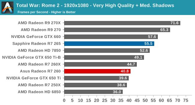 AMD RADEON R7 M260 DRIVERS FOR WINDOWS 8