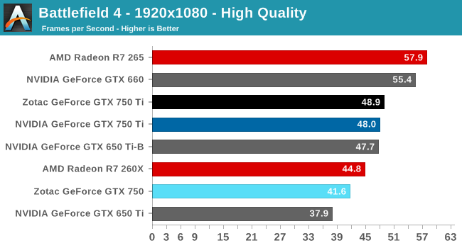 Battlefield 4 - 1920x1080 - High Quality