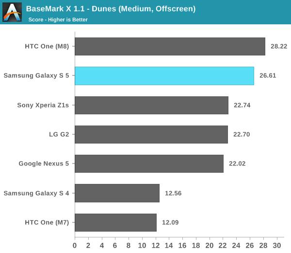BaseMark X 1.1 - Dunes (Medium, Offscreen)