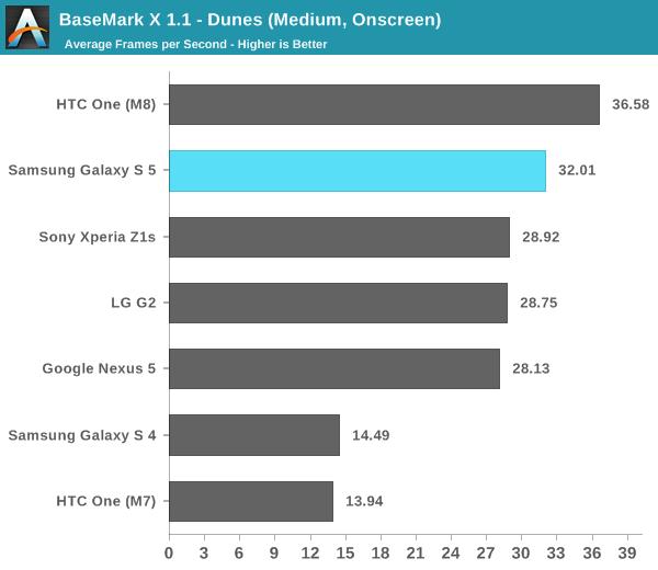 BaseMark X 1.1 - Dunes (Medium, Onscreen)