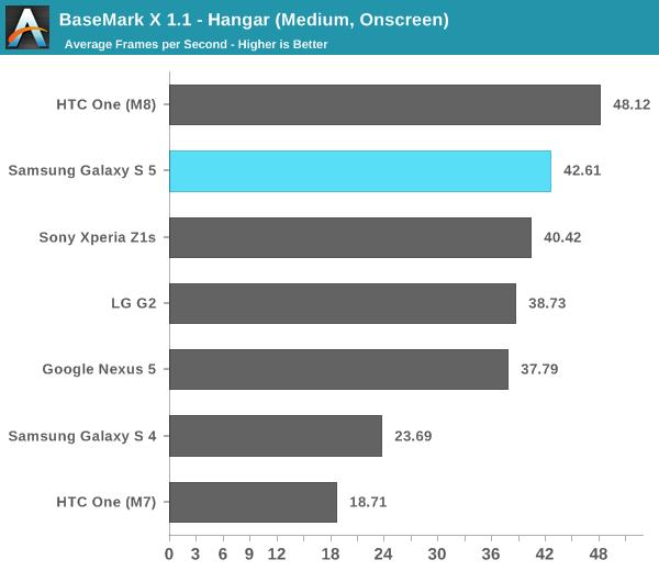 BaseMark X 1.1 - Hangar (Medium, Onscreen)