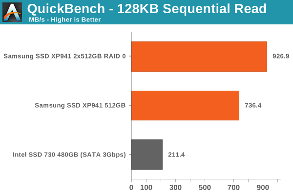 QuickBench - 128KB Sequential Read