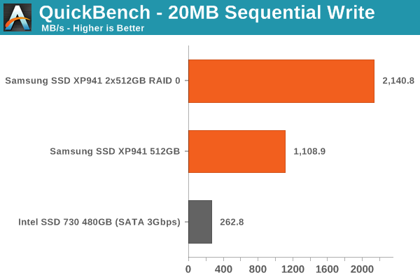 QuickBench - 20MB Sequential Write