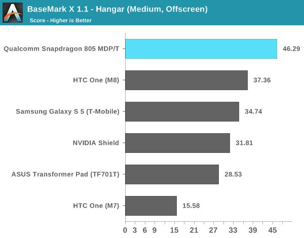 BaseMark X 1.1 - Hangar (Medium, Offscreen)