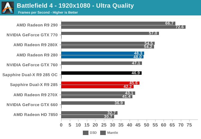 Battlefield 4 - 1920x1080 - Ultra Quality