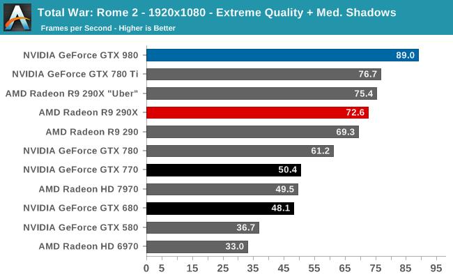 rome 2 max settings 1080p resolution