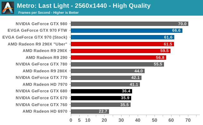 Metro: Last Light - 2560x1440 - High Quality