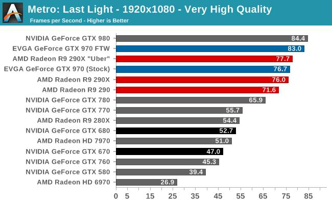 Metro: Last Light - 1920x1080 - Very High Quality